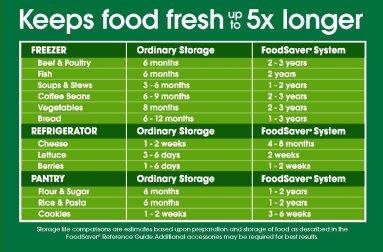 foodsaver5